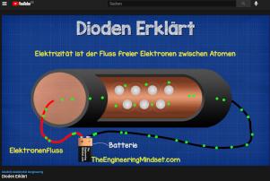 Cover: Dioden Erklärt - YouTube