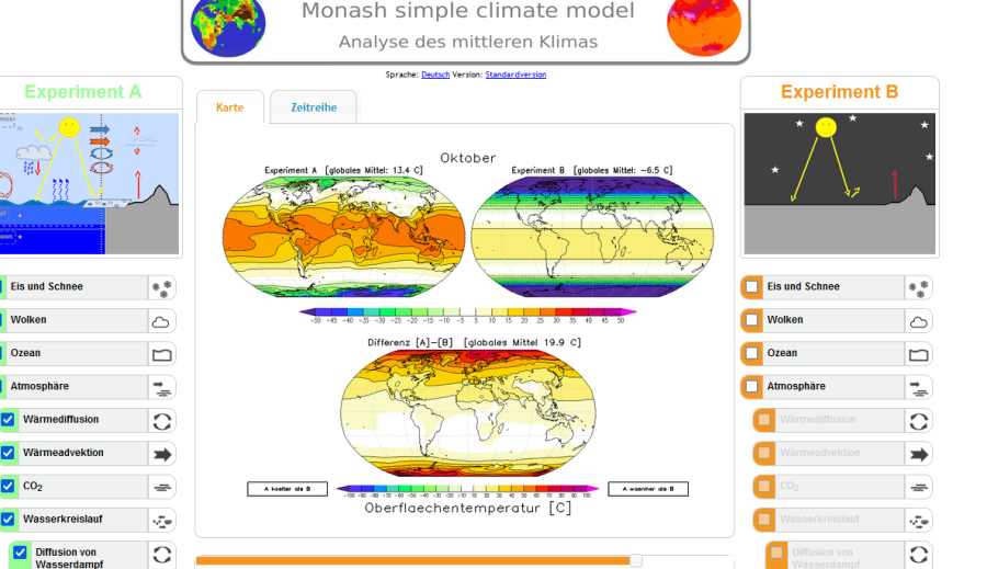 Cover: The Monash University Simple Climate Model