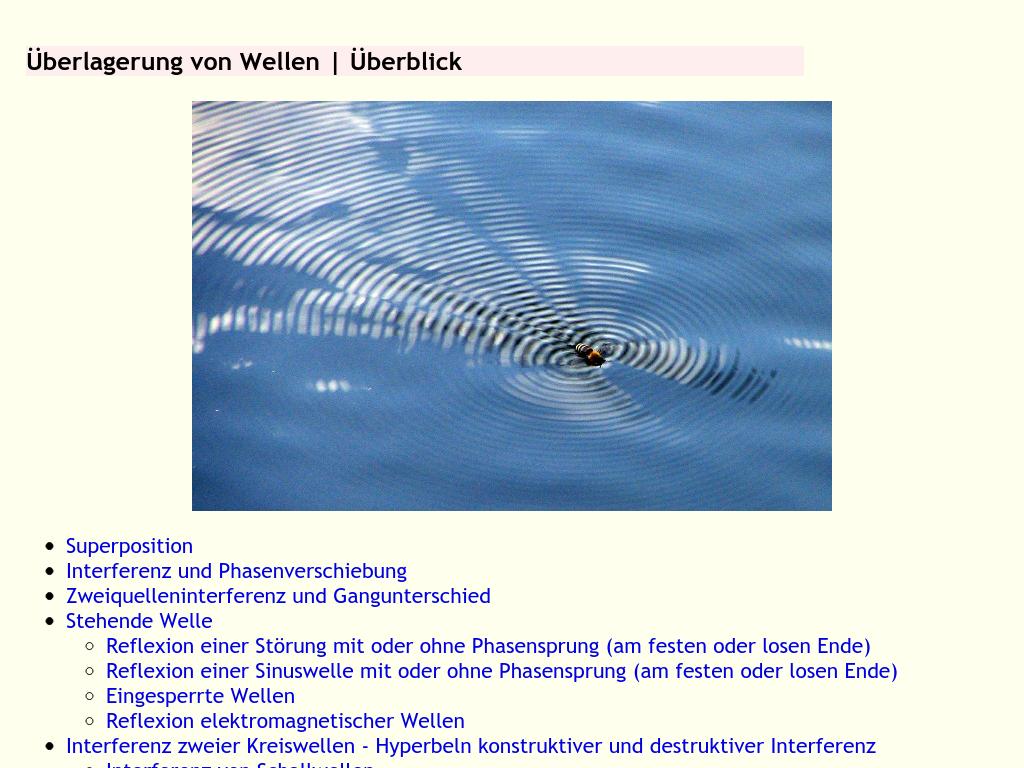 Cover: Überlagerung von Wellen