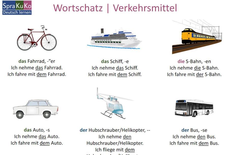 Cover: Verkehrsmittel   Wortschatz