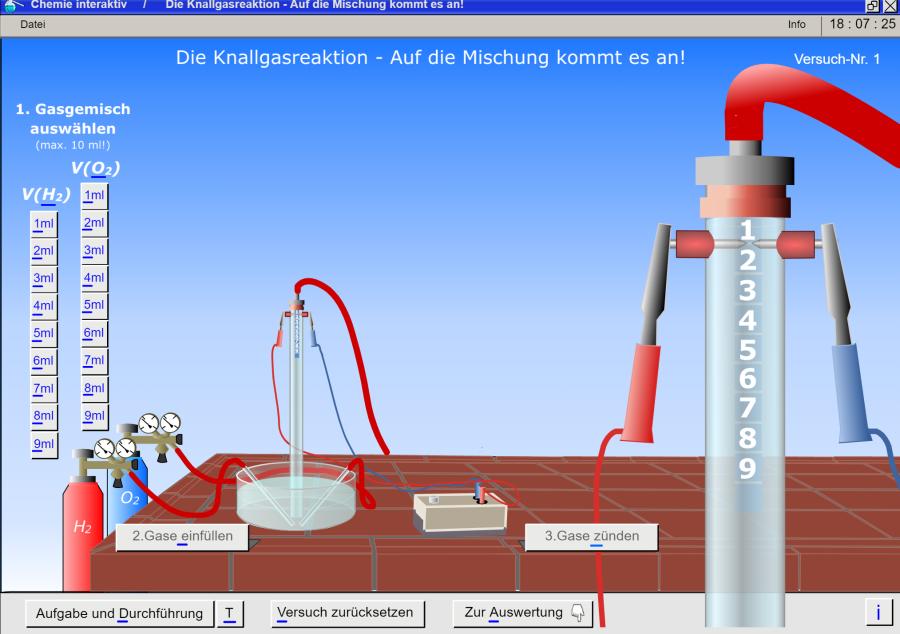 Cover: Simulation zur Knallgasreaktion mit Eudiometer