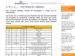 Cover: Das türkische Alphabet
