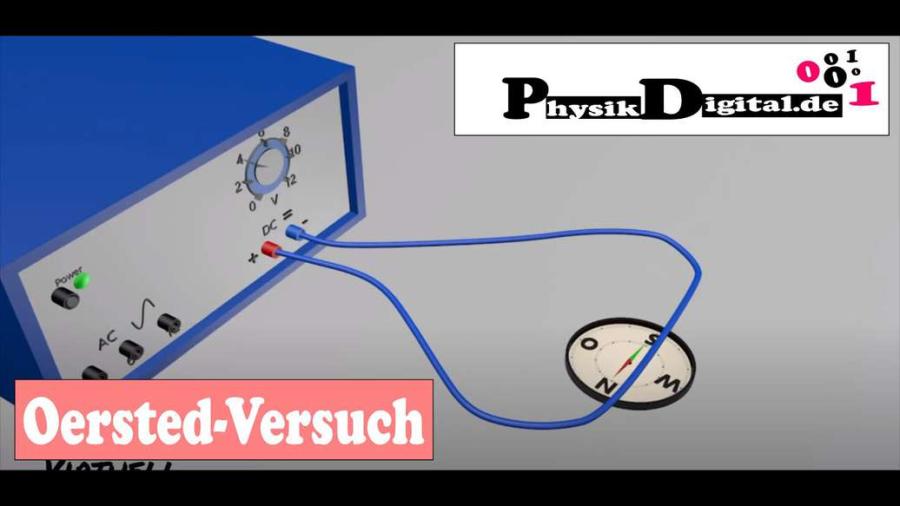 Cover: Oersted-Versuch / Oersted-Experiment- einfach und anschaulich erklärt