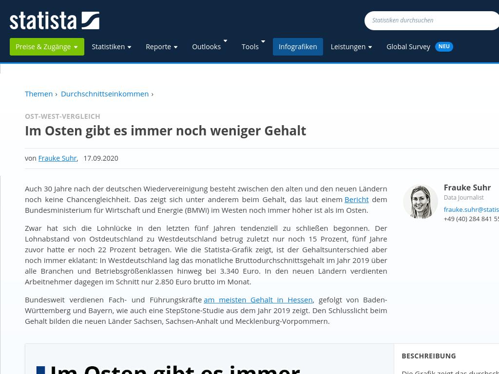 Cover: Gehaltsvergleich Ost-West in Deutschland