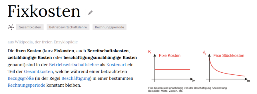 Cover: Fixkosten - Wikiwand.com