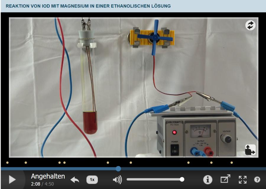 Cover: Reaktion von Iod mit Magnesium in ethanolischer Lösung