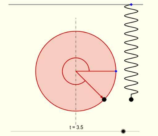 Cover: Projektion der gleichförmigen Kreisbewegung