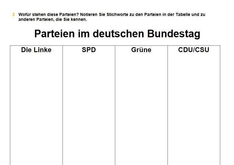 Cover: Parteien in Deutschland