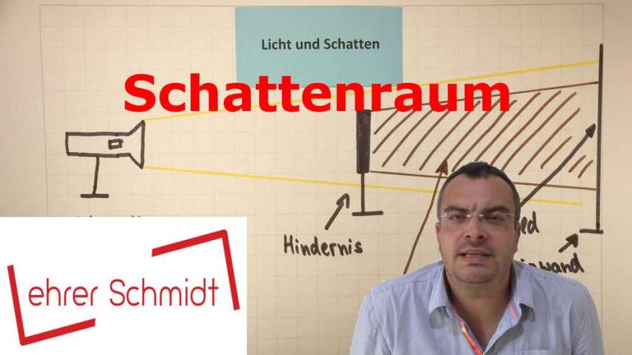Cover: Schatten - Schattenraum - Schattenbild | Physik - Optik | Lehrerschmidt
