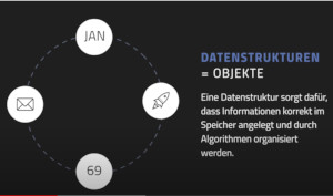 Cover: Datenstrukturen im Überblick 1 ●  YouTube
