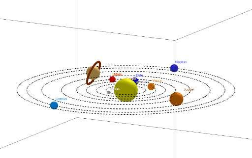 Cover: Sonnensystem in 3d