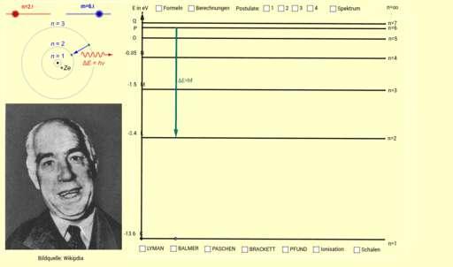 Cover: Energieniveauschema des Wasserstoffatoms nach BOHR (1913)