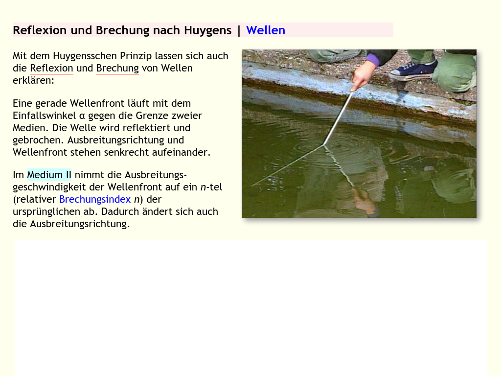 Cover: Reflexion und Brechung nach Huygens