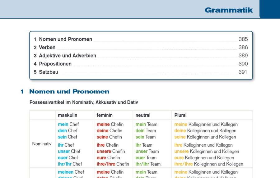 Cover: Grammatikübersicht   B2 telc
