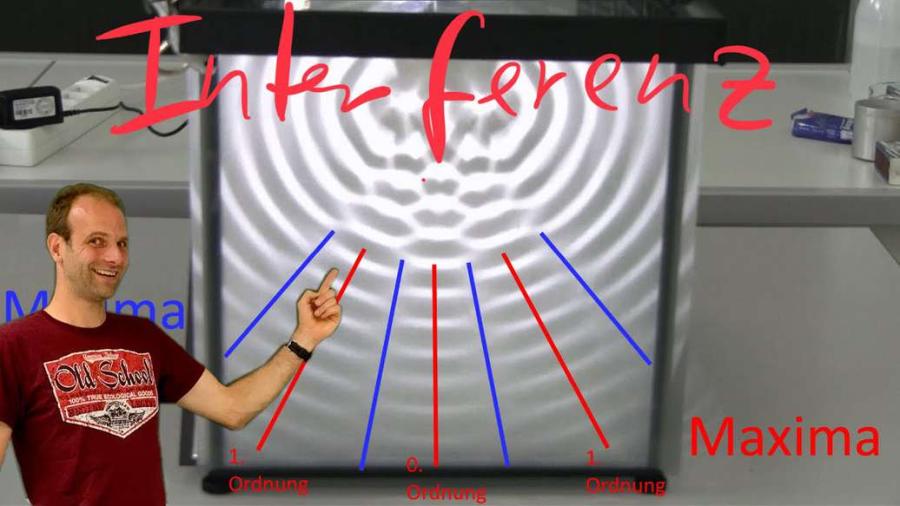 Cover: Interferenz bei der Überlagerung von Wellen