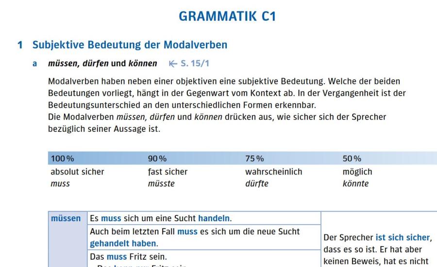Cover: Grammatikübersicht   C1