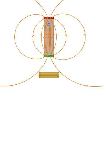 Cover: Magnet im freien Fall durch eine Spule