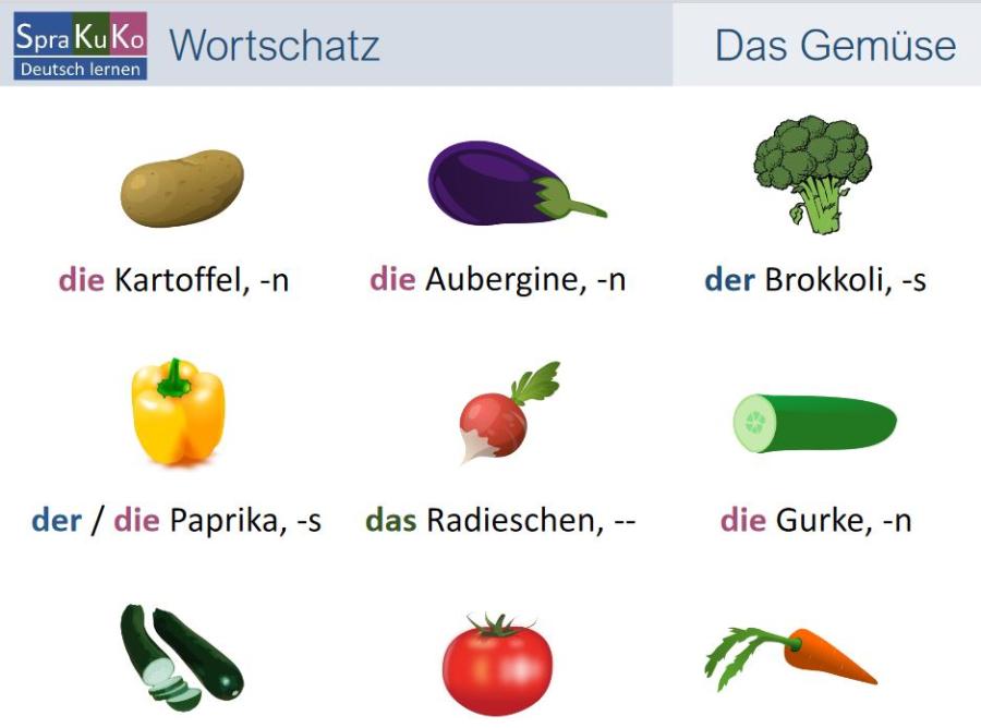 Cover: Gemüse | Wortschatz