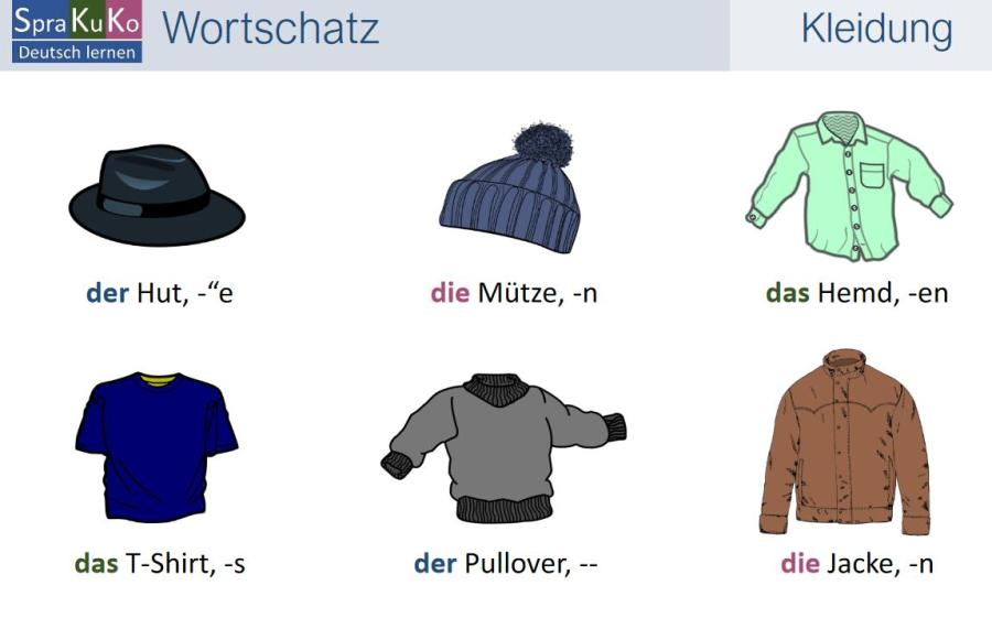 Cover: Kleidung    Wortschatz
