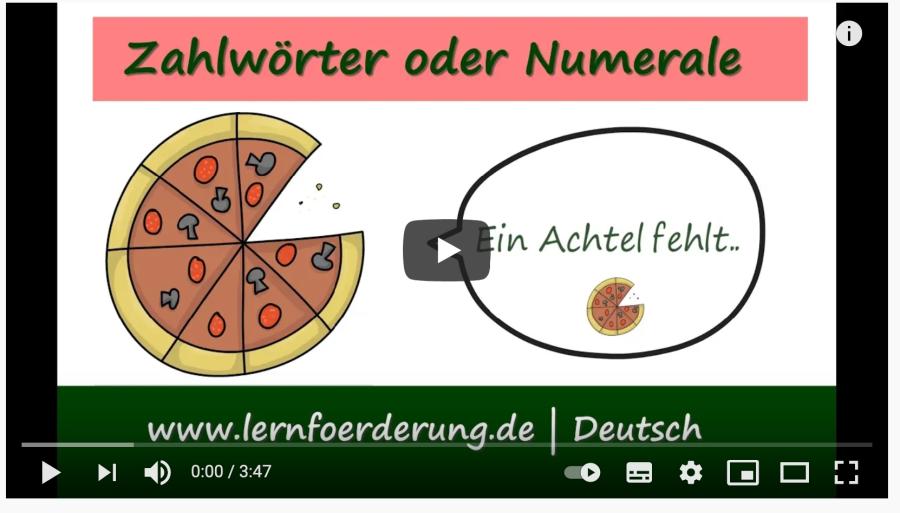 Cover: Kardinalzahlen, Ordinalzahlen, Bruchzahlen und Multiplikationswörter | Die Numerale im Deutschen