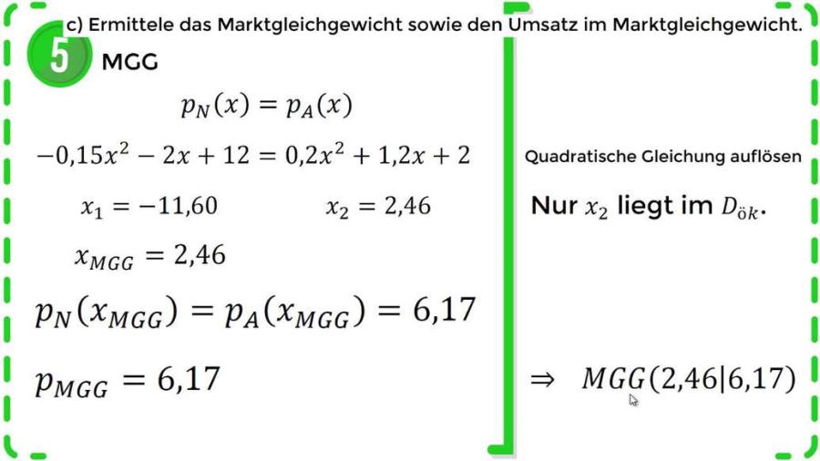 Cover: Marktsituationen (Polypol) mit Gleichgewicht - Quadratische Funktionen - Übung 3