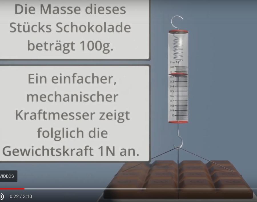 Cover: Masse, Trägheit und Gewichtskraft: Zwei Videos, eine Erklärung und ein Experiment