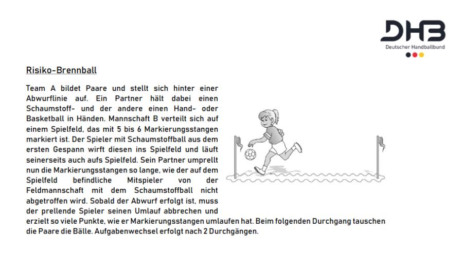 Cover: Spielformen im Handball - Spielesammlung
