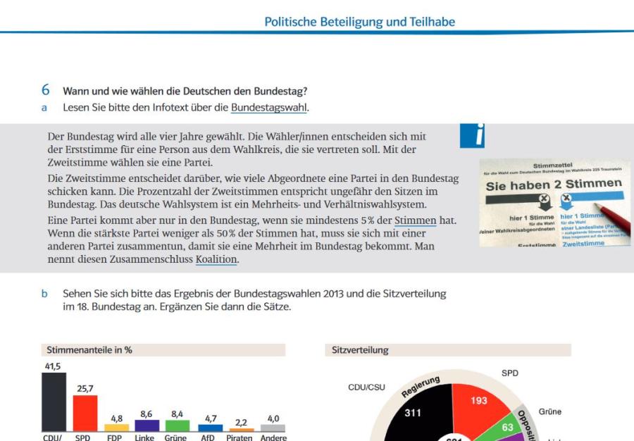 Cover: Der Bundestag