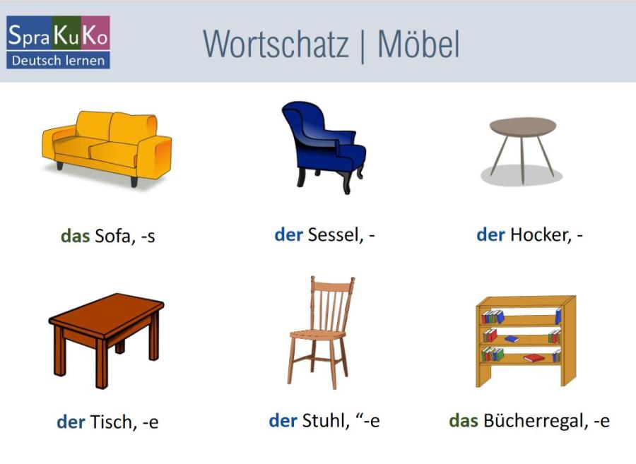 Cover: Möbel   Wortschatz