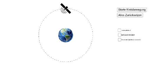 Cover: Satellit in Erdumlaufbahn - Zentripetalkraft und Geschwindigkeitsänderung