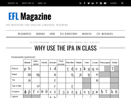 Cover: Why you should use IPA in class