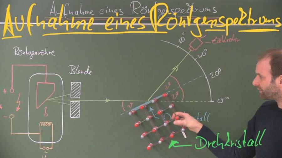 Cover: Röntgenspektrum - Drehkristallmethode - Bragg Reflexion