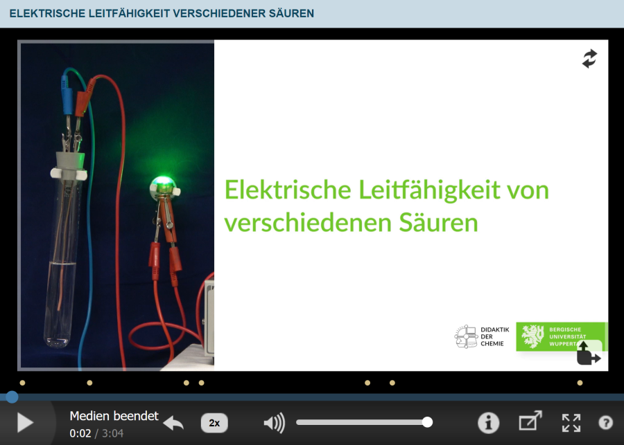 Cover: Elektrische Leitfähigkeit verschiedener Säuren