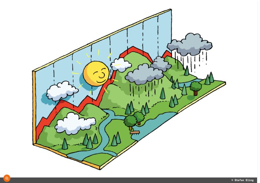 Cover: Klima und Wetter | Einfach erklärt