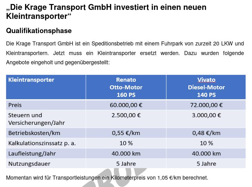 Cover: Investitionsarten und Investitionsrechnung