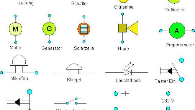 Cover: Schaltzeichen: Stromkreis