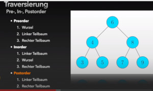 Cover: Binäre Bäume und Suchbäume in der Informatik - YouTube