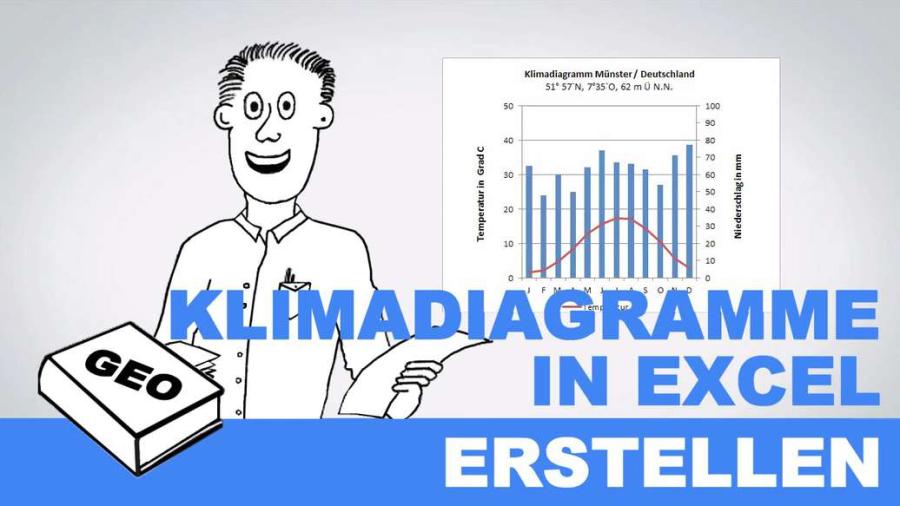 Cover: Klimadiagramme in Excel erstellen / Tutorial   Erdkundeunterricht / Geographieunterricht