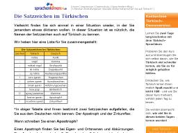 Cover: Die Satzzeichen im Türkischen