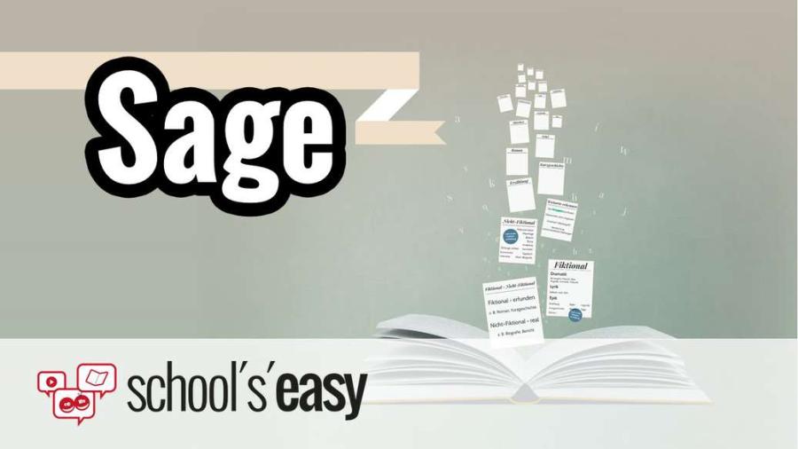 Cover: Sage - Merkmale - Textsorten unterscheiden