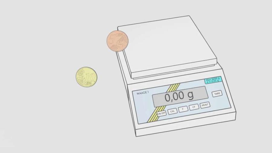 Cover: Dichte -  Münzen wiegen - einfach und anschaulich erklärt