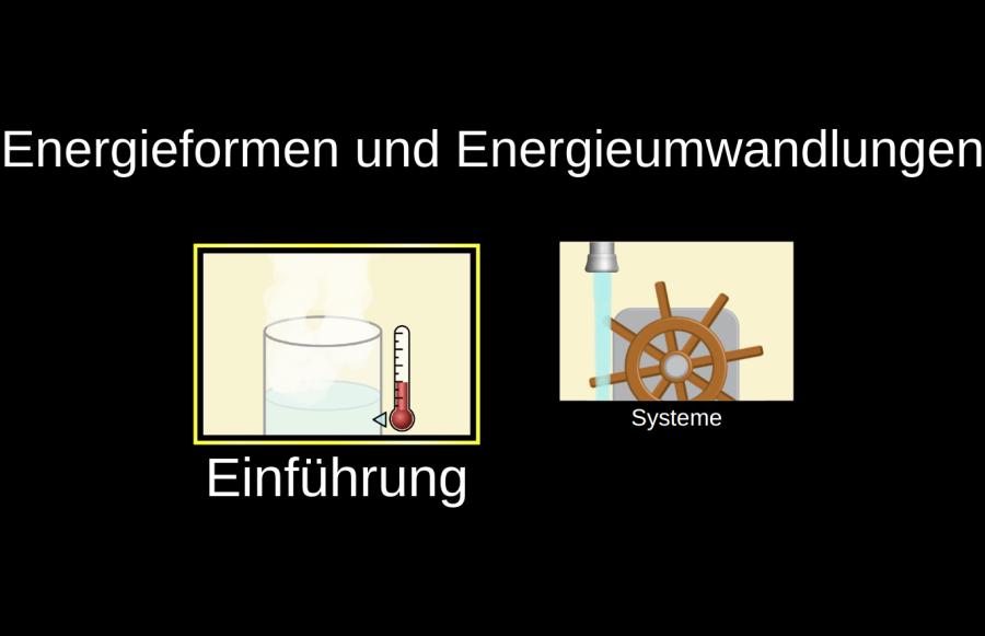 Cover: Energieformen und Energieumwandlungen
