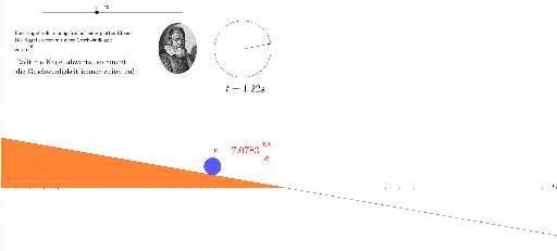 Cover: Trägheitsprinzip Galilei