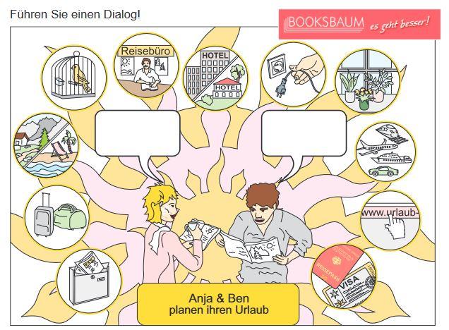 Cover: Anja und Ben planen eine Reise