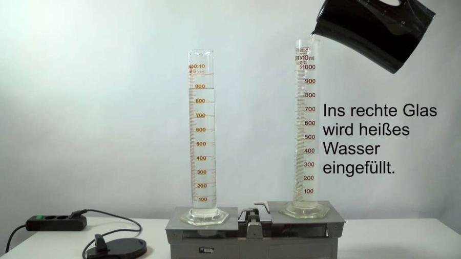 Cover: Dichte - Heißes und Kaltes Wasser (physikdigital.de)