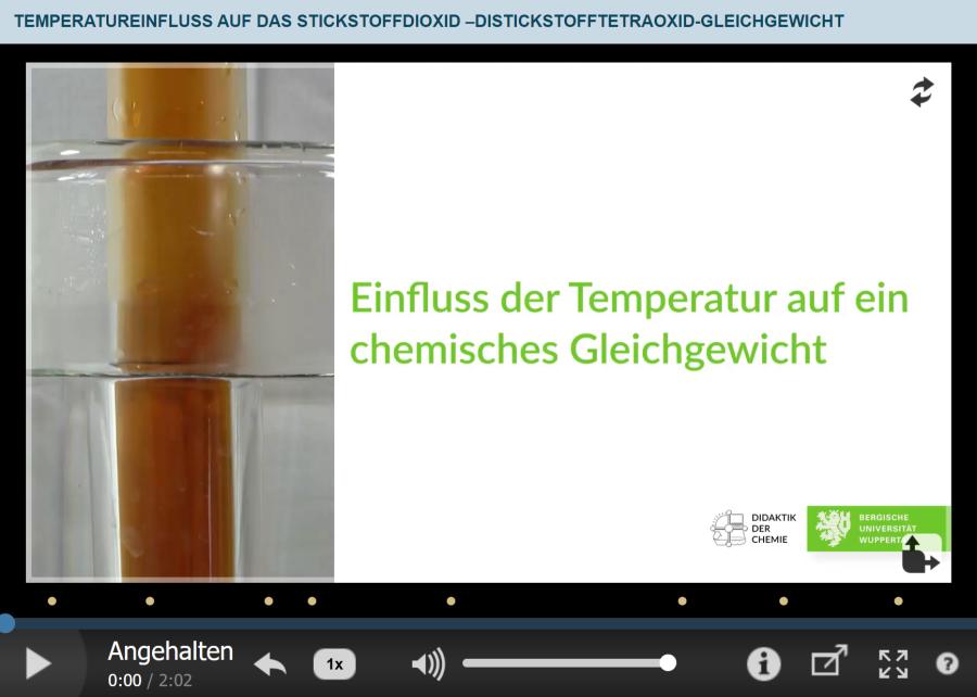 Cover: Temperatureinfluss auf das Stickstoffdioxid –Distickstofftetraoxid-Gleichgewicht
