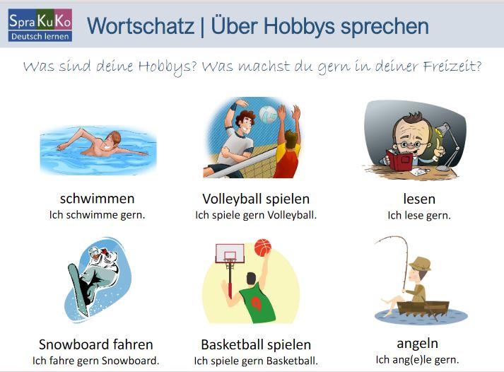Cover: Über Hobbys sprechen | Wortschatz