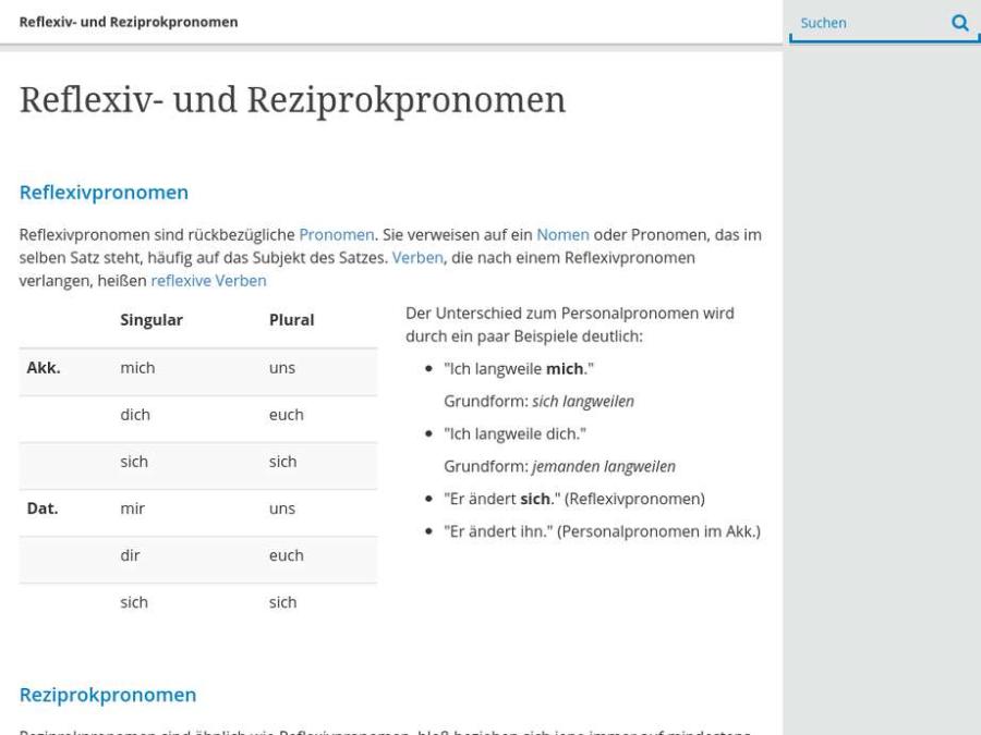 Cover: Reflexiv- und Reziprokpronomen