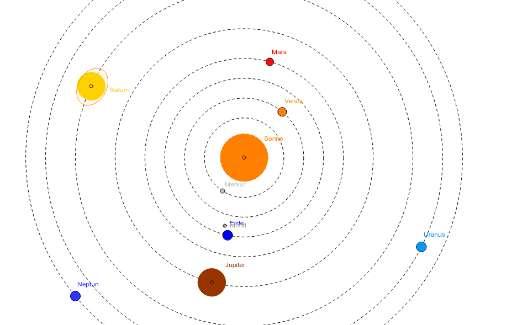 Cover: Sonnensystem