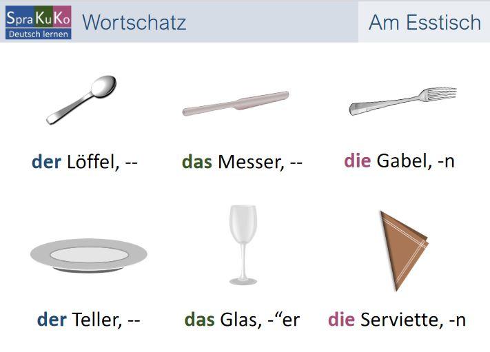 Cover: Am Esstisch | Wortschatz